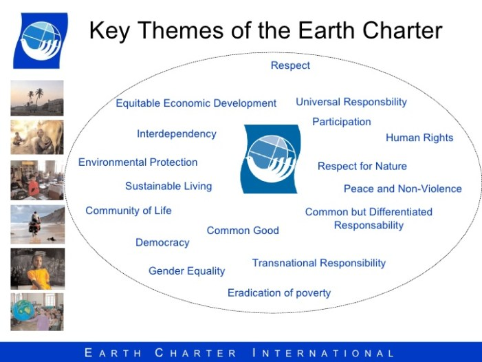 Revisiting the Earth Charter