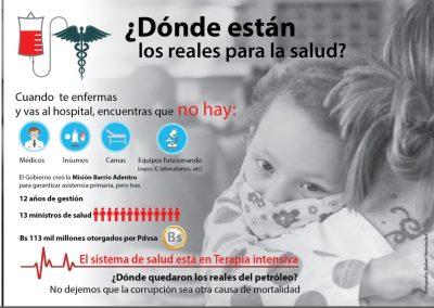 ¿Dónde están los reales para la salud?