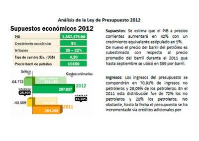 Presupuesto 2012 afianza la opacidad en el manejo del dinero público