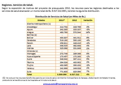 Venezuela ha entregado 344, 6 millones de dólares en subsidios a Nicaragua