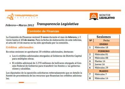 Diputados opositores exigen aclarar fuente de financiamiento de créditos adicionales