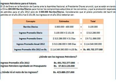 """""""Venezuela se endeuda para pagar deudas"""""""