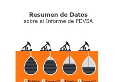 Resumen de Datos sobre el informe de PDVSA 2016