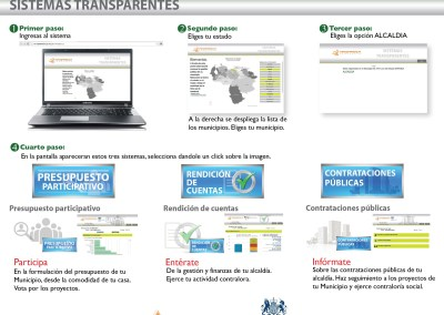 Alcaldías cuentan con un software para facilitar la participación