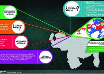 ¿A dónde apunta la Gran Misión  A Toda Vida Venezuela?