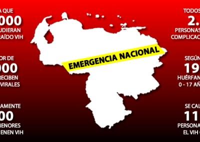 123 ONG denuncian emergencia en Venezuela ante avance discriminatorio en programas de salud pública y acentuado desabastecimiento de antirretrovirales