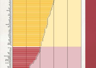 Ranking 2017