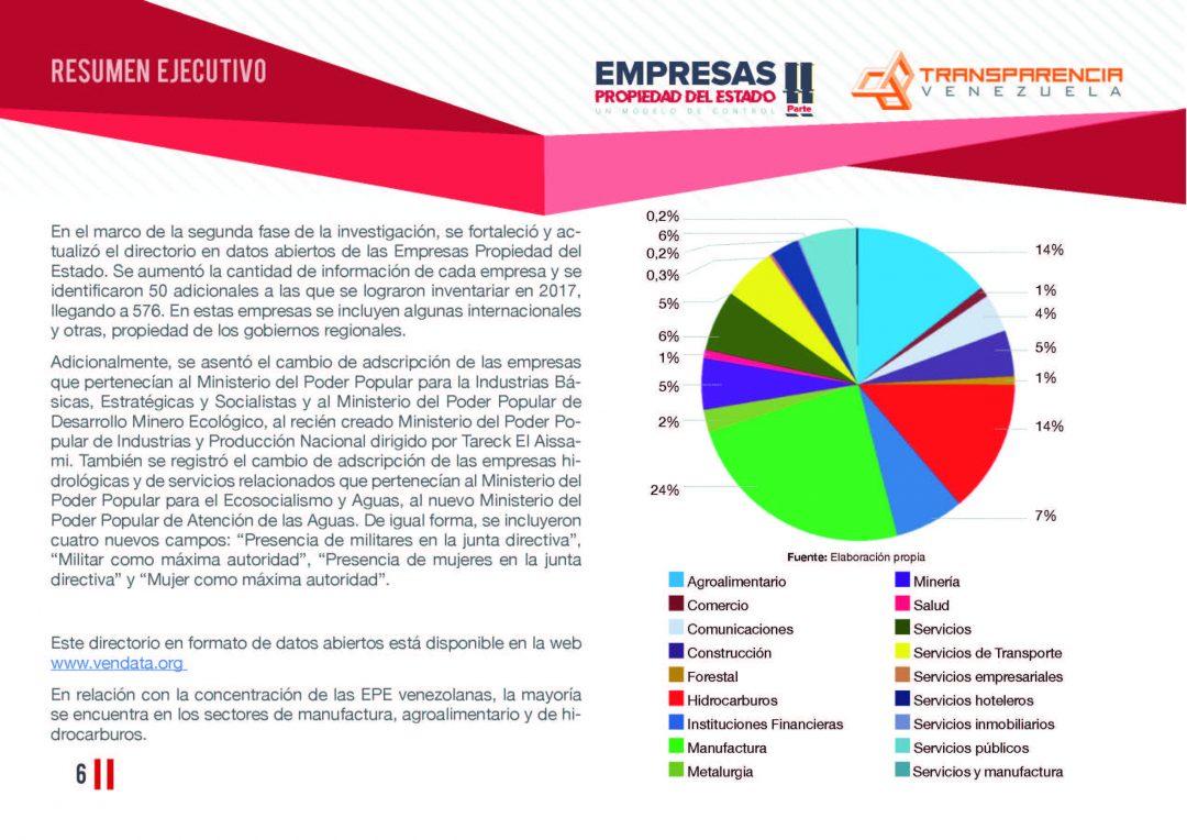 EPE II - Resumen ejecutivo, Transparencia Venezuela_Página_06