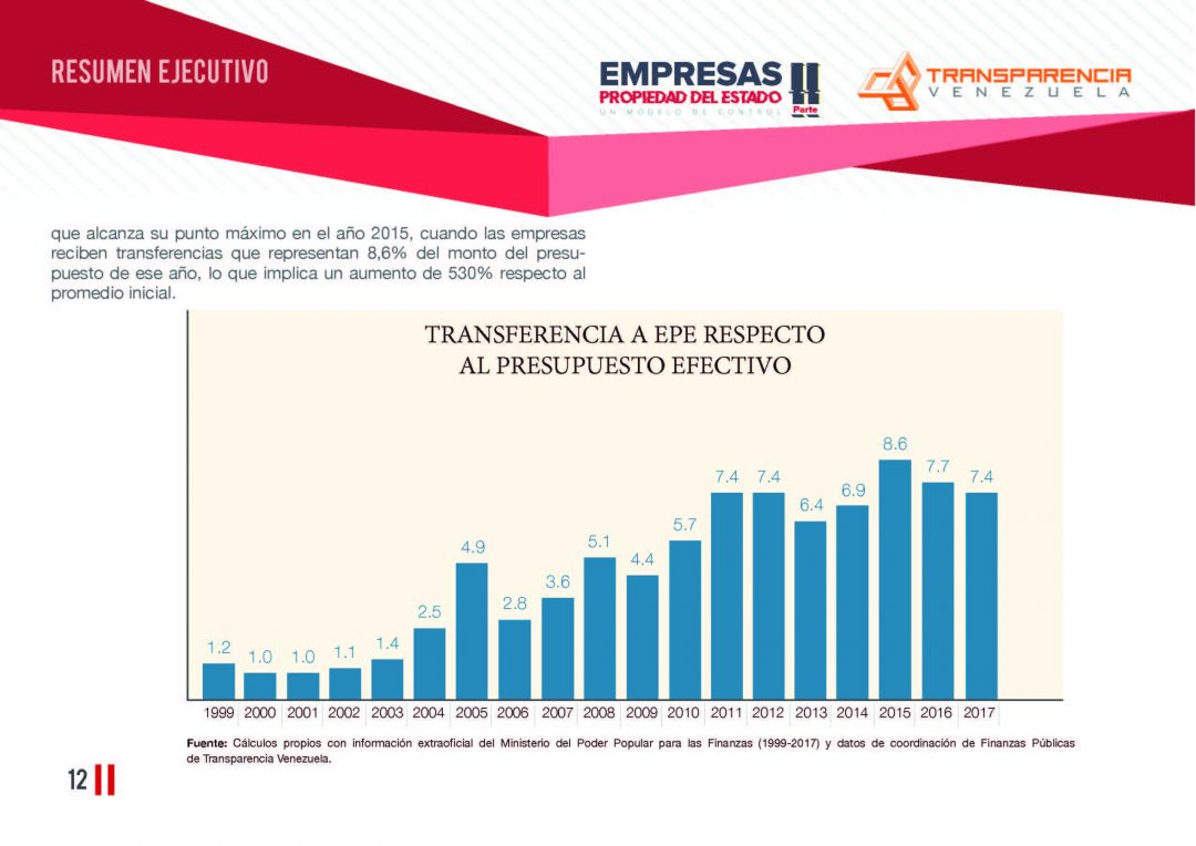 EPE II - Resumen ejecutivo, Transparencia Venezuela_Página_12