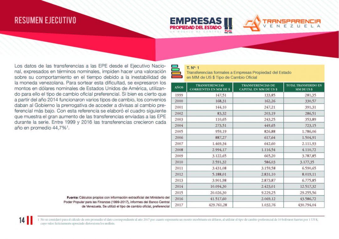 EPE II - Resumen ejecutivo, Transparencia Venezuela_Página_14