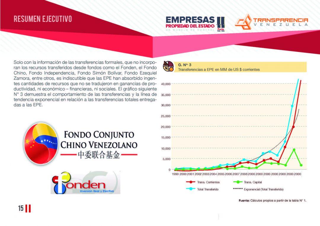 EPE II - Resumen ejecutivo, Transparencia Venezuela_Página_15