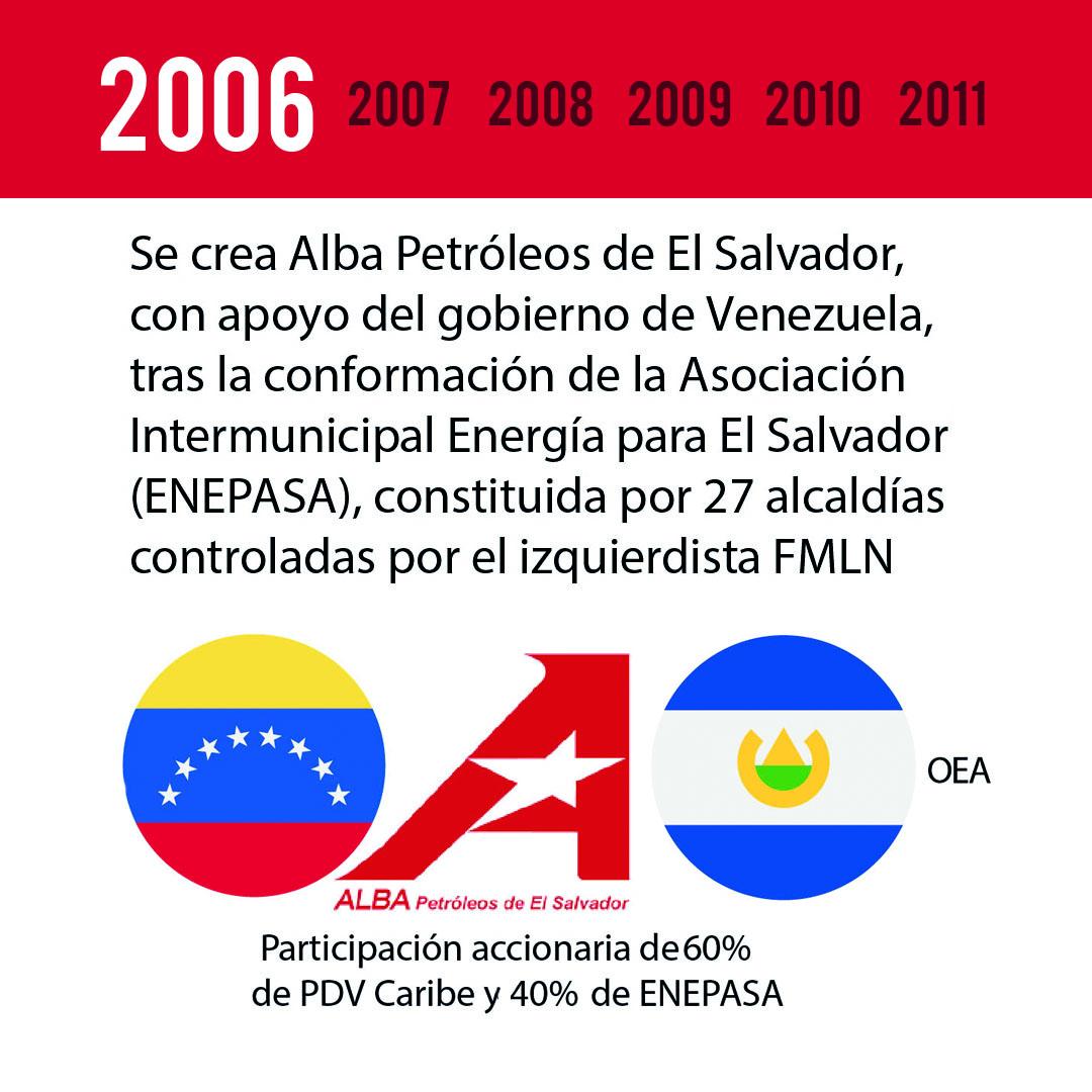 Infografia El Salvador (pag 1)