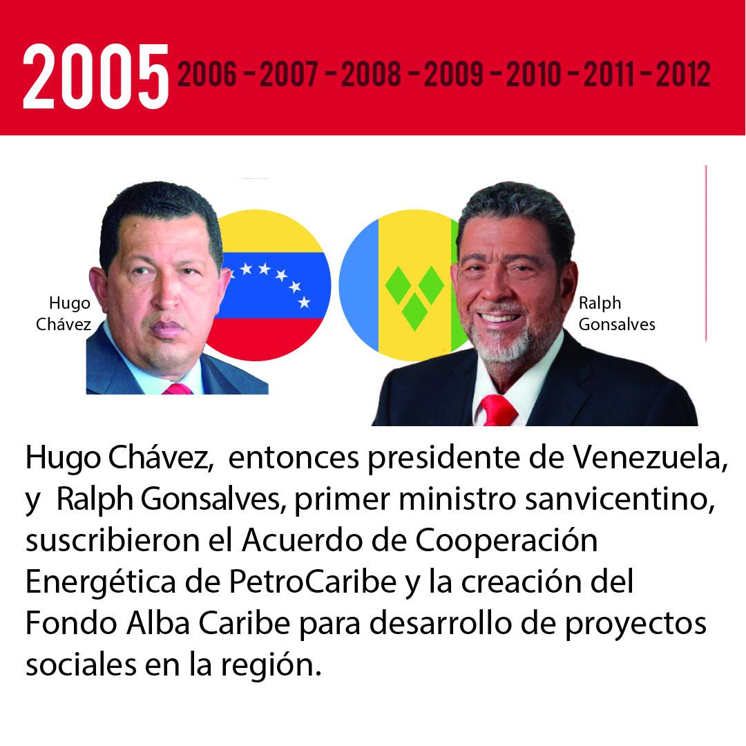 Infografia San Vicente (pag 3)