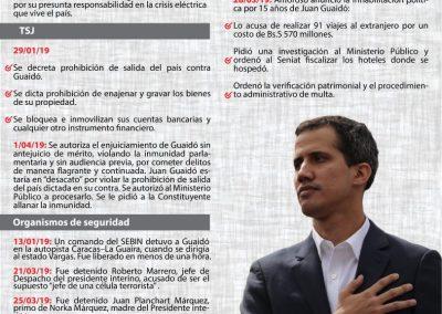 El camino para sacar del juego a Juan Guaidó