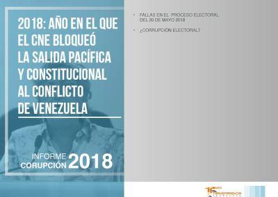 2018 año en el que el CNE bloqueó una de las salidas pacíficas al conflicto político en Venezuela