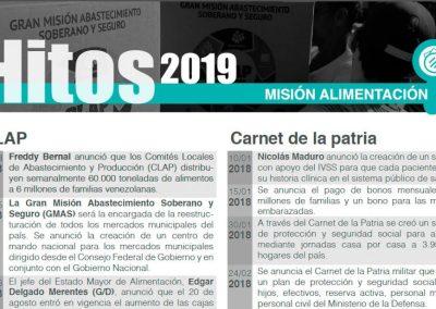 Hitos 2019: Misión Alimentación