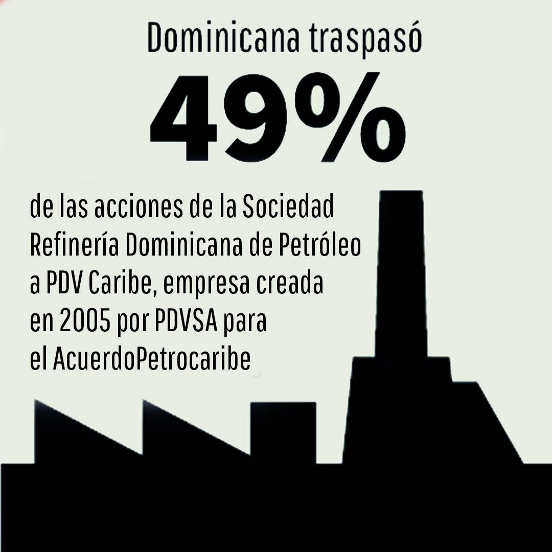 6 Infografia República Dominicana 6