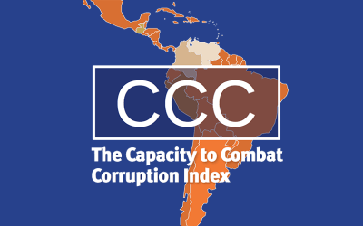 Venezuela de nuevo en el foso según primer Índice de Capacidad para Combatir la Corrupción