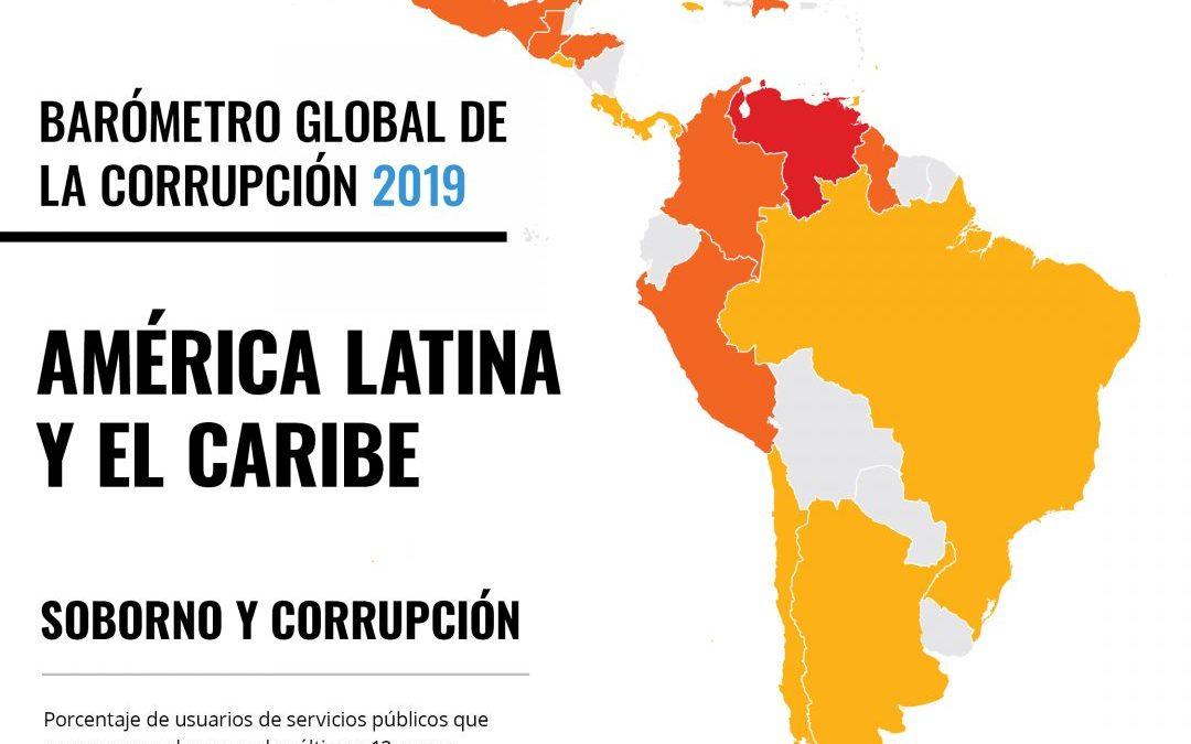 87% de los venezolanos considera que la corrupción continúa en alza