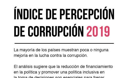 Venezuela es el país más corrupto en América y el Caribe según el Índice de Percepción de la Corrupción 2019