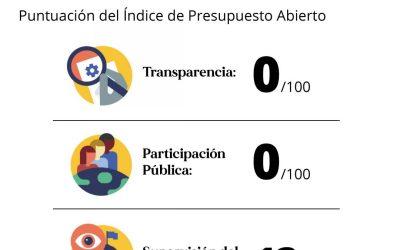 Venezuela mantiene la opacidad en materia presupuestaria