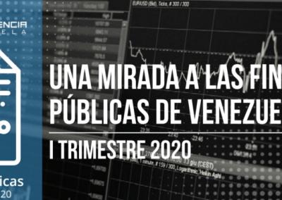 2020 | Una mirada a las finanzas públicas