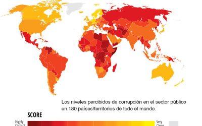 Aumenta percepción de Venezuela como país corrupto