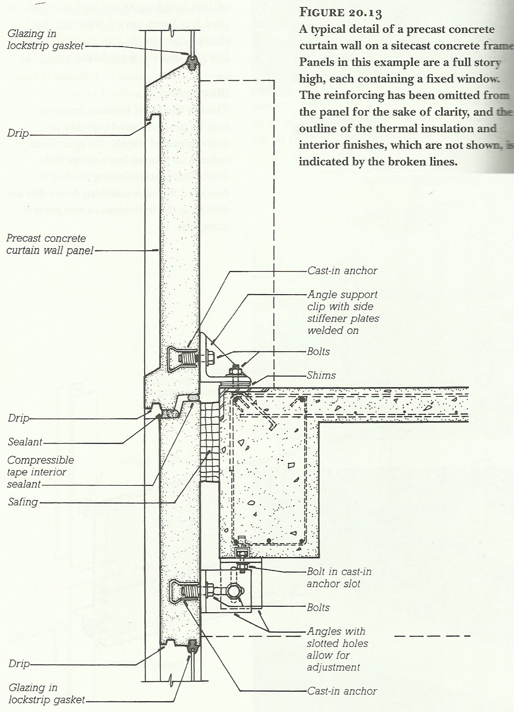 Curtain Wall To Slab Detail