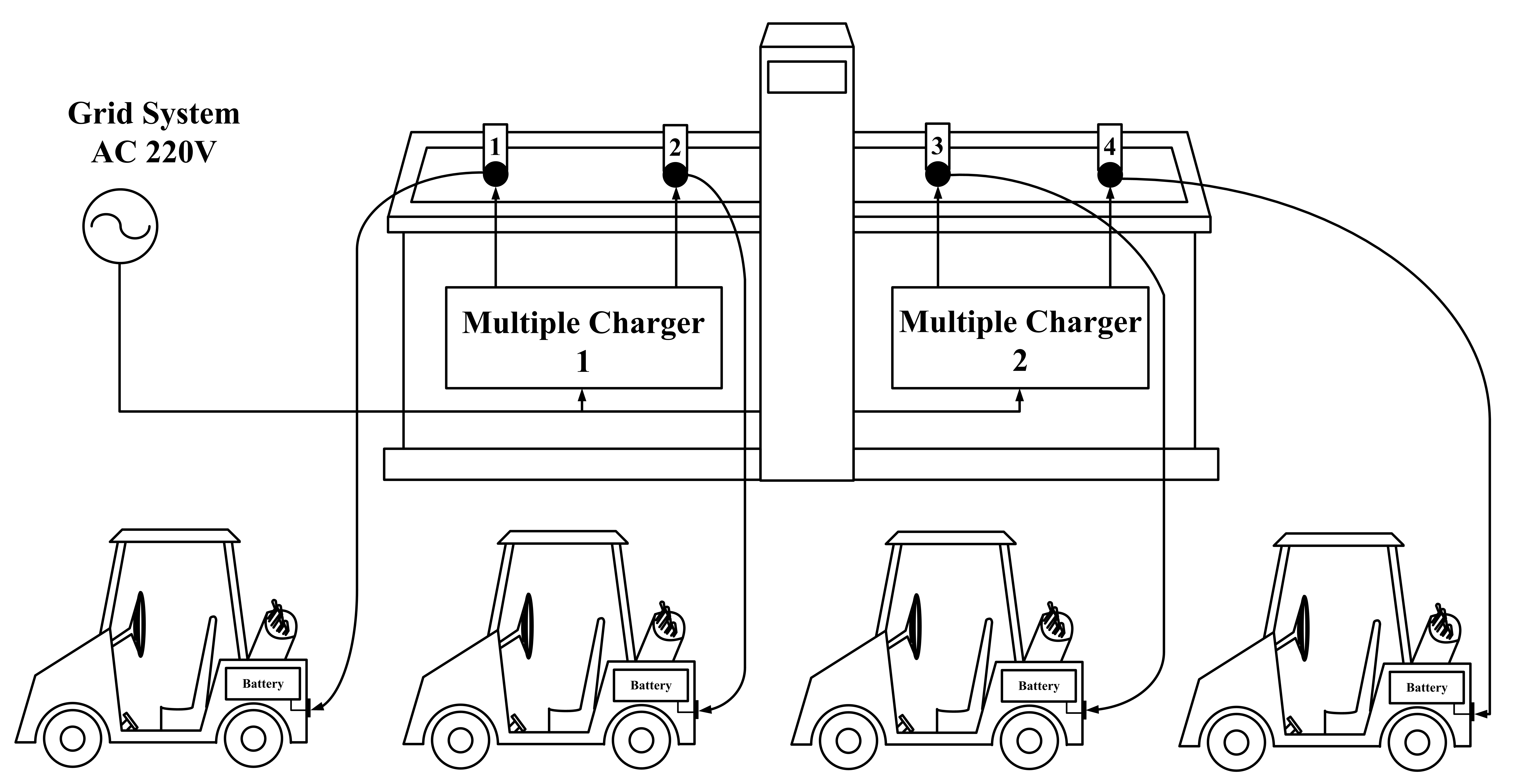 Multiple Output Battery Charger Based On The Novel Time