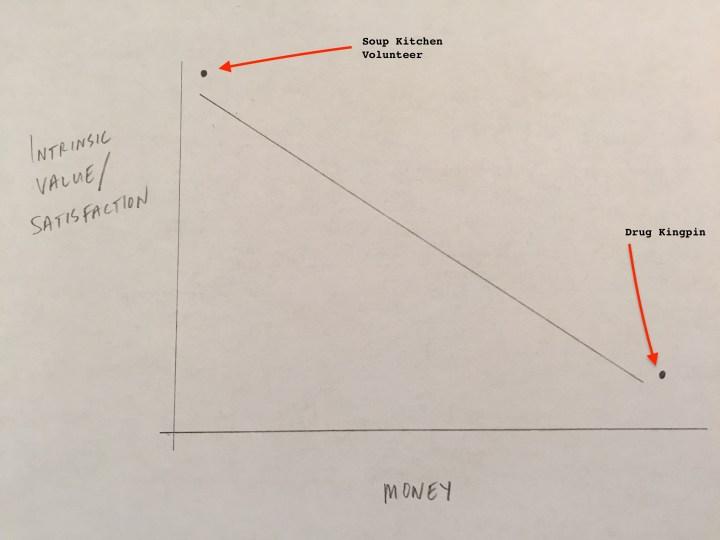 fi-chart-1