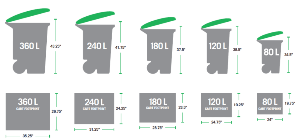 Capacity for Your Trash