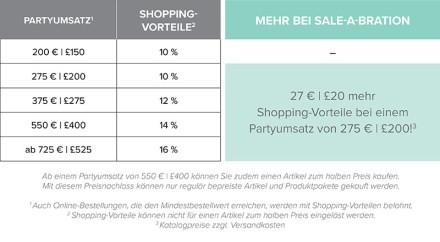 SAB Shoppingvorteile_Stampin´up!_Magdeburg