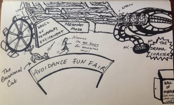 The Avoidance Fun Fair