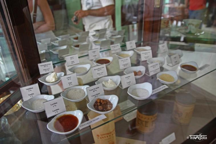 Museo del Chocolate, Havana, Cuba