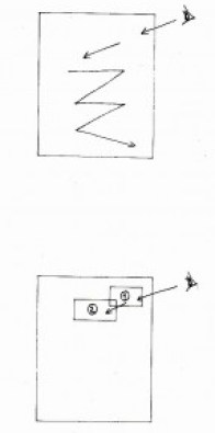 comment l'oeil voit un texte, l'oiel et l'article, visualisation de l'oeil sur un texte