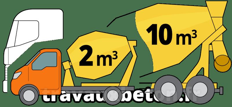 volume d une toupie beton m3