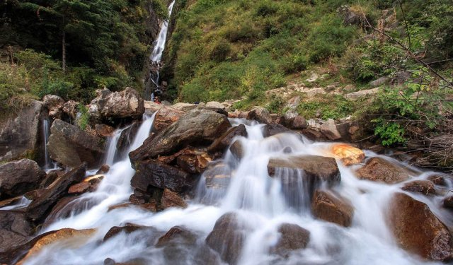 places to visit in Manali