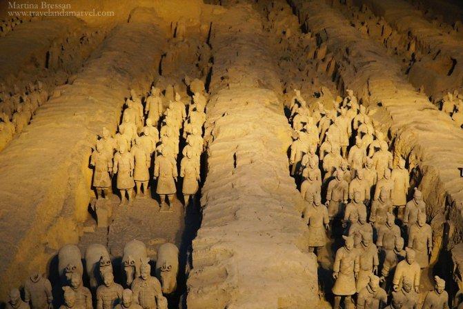 Esrecito di Terracotta a Xian