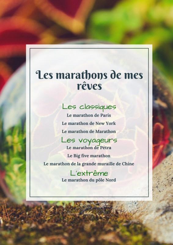 marathons-bucketlist
