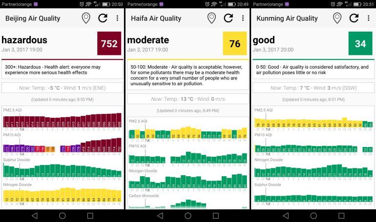קונמינג, חיפה ובייג'ינג. פרספקטיבה על זיהום אוויר ב-Air Quality (צילום מסך: טל ניצן)