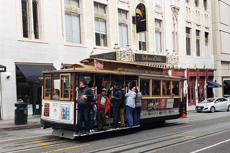 San Francisco Cable Cars CityPass
