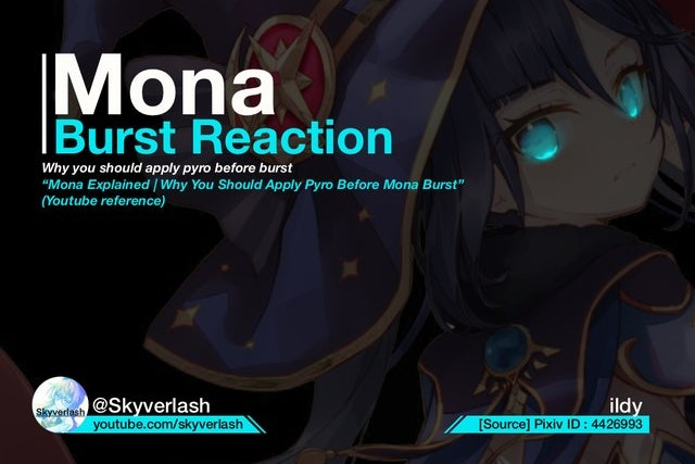 Mona's Elemental Reaction Explained