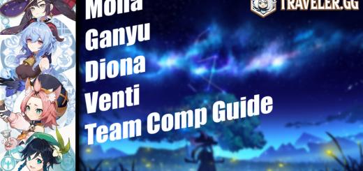 Morgana (Mona + Ganyu + Diona + Venti) Permafreeze Team Comp Guide