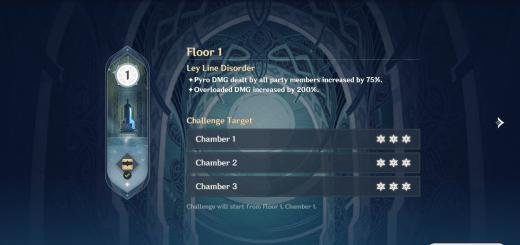 Spiral Abyss Floor 1