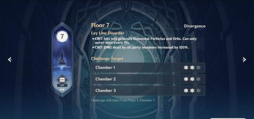 Spiral Abyss Floor 7