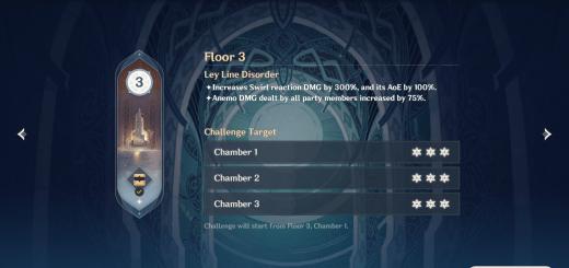 Spiral Abyss Floor 3