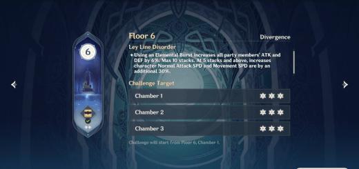 Spiral Abyss Floor 6