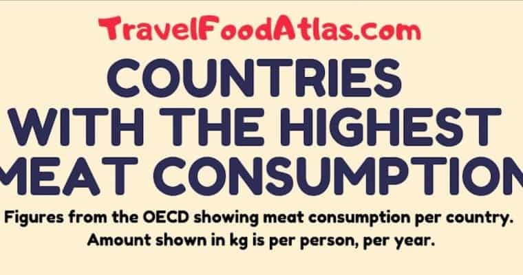 Countries with the Highest Meat Consumption Infographic