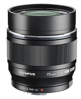best lenses for Micro Four Thirds cameras (7)