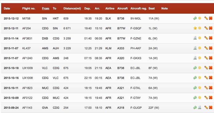 Flightdiary-vols